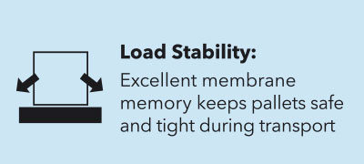 Wrapex Stretch Film Load Stability: Excellent Membrane Memory keeps pallets safe and tight during transport
